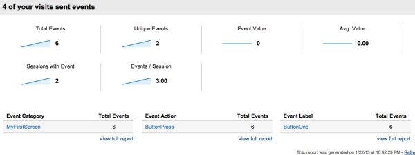 Events in the Analytics site