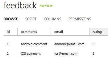Feedback app data